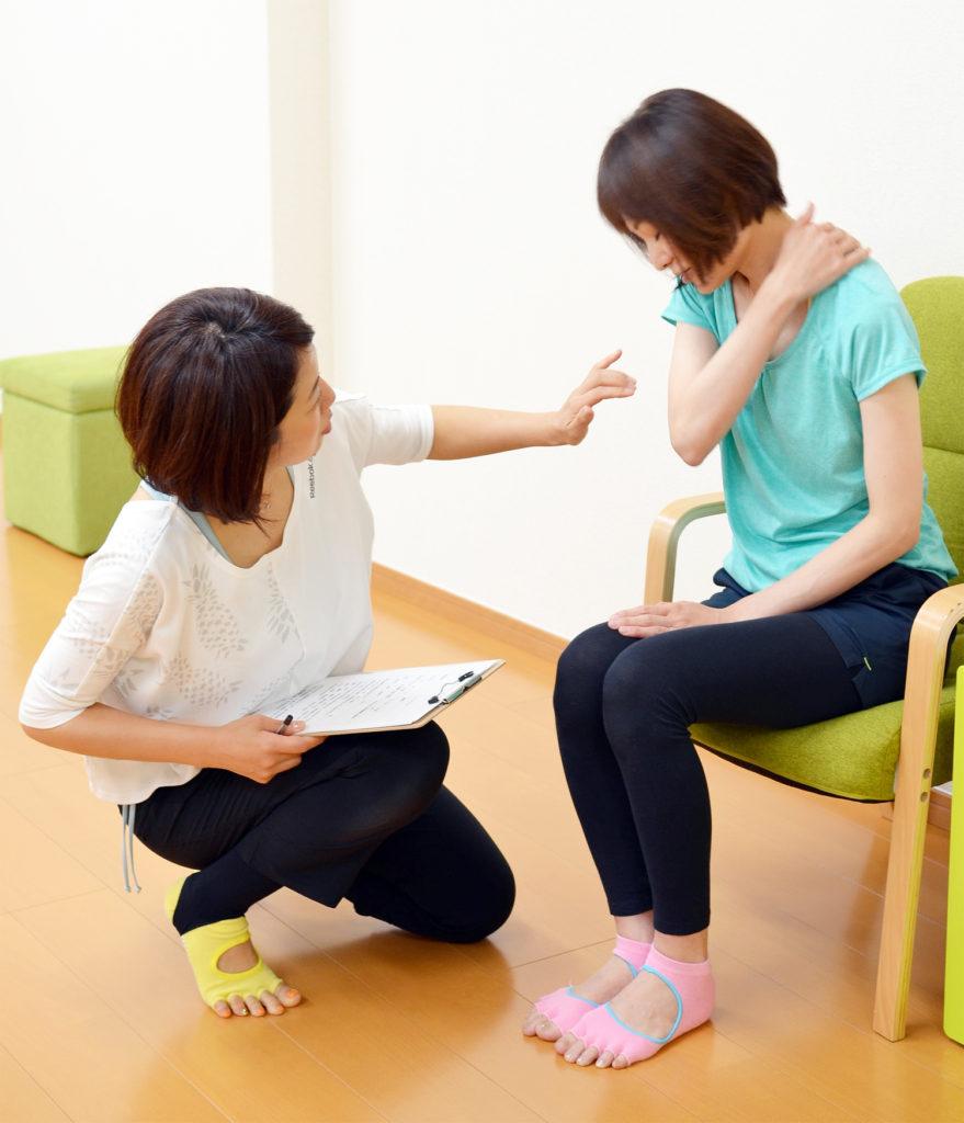 ①問診、姿勢の評価